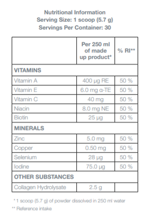Herbalife Collagen Skin Booster Factsheet